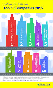 top 10 companies pinoys dream to work for this 2015 the summit top 10 companies pinoys dream to work for this 2015