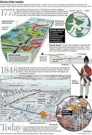 images about revolutionary war the siege the bunker hill dead lie under gardens