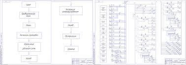 Курсовые и дипломные проекты по электроснабжению Чертежи РУ Дипломный проект Реконструкция электрооборудования свиноводческой фермы с разработкой системы автоматического управления