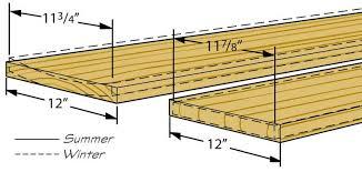 Wood Shrinkage Chart Wood Movement