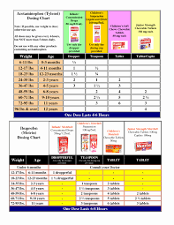 Tylenol Dosage Chart By Weight Infant Tylenol Dosage Online Charts Collection