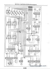 new holland ford 8160 8260 8360 8560 repair manual pdf the screenshot of the ford workshop repair manual 7
