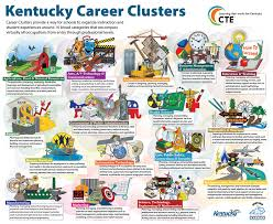 kentucky department of education career and technical education southern