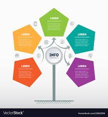 Logo Design Concept Presentation Business Presentation Or Infographics Concept