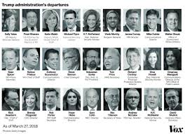 Trumps Cabinet Ranked By How Likely They Are To Get Fired