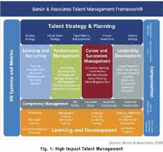 Training Strategy Talent Management A Training Strategy