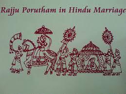 Rajju Porutham Chart Rajju Porutham In Hindu Marriage Sri Sankara Matrimony Blog