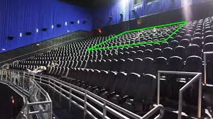 Which Will It Be The Best Seat In The Imax Theater To Watch