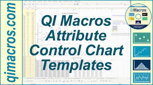 Attribute Control Chart Templates In The Qi Macros For Excel
