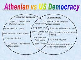 direct and representative democracy venn diagram resourcesforhistoryteachers government of ancient athens