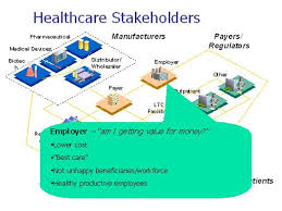 stakeholders in healthcare healthcare stakeholders continued slide presentation from the