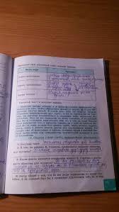 ГДЗ рабочая тетрадь по обществознанию класс Котова Лискова Выберите страницу рабочей тетради