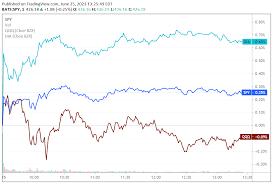 Dow Jones still rallying, led by Nike ...