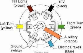 trailer wiring diagram 6 pole round wiring diagrams trailer wiring diagram 6 pole round nodasystech