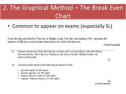 How To Prepare Break Even Chart Unit 5 Operations Management Ppt Video Online Download