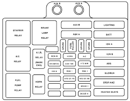 civic fuse diagram for 2000 wiring diagrams 2000 honda civic fuse box under hood at 2000 Civic Fuse Box
