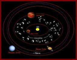 Where Is Chiron In My Chart Asteroids Chiron Ceres Pallas Juno And Vesta