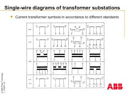 electrical diagrams1 32 ©abbpowertechnology 1 114q07 32 single wire diagrams of transformer substations  current