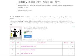Uk Upfront Club Chart Top 40 Boy George Culture Club Weekly News