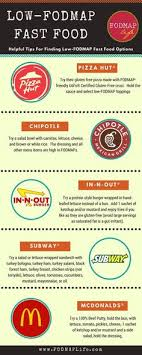 Ibs Diet Chart Ibs Diet Chart New 103 Best Ibs Diet Images On Pinterest In