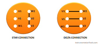 plc program for star delta motor starter plc motor ladder logics motor winding star and delta wiring