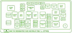 fuse box chevy aveo engine compartment 2010 diagram guide fuse box chevy aveo engine compartment 2010 diagram