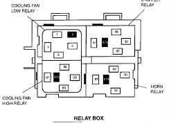 index of lincoln pictures11 2001 town car relay box png