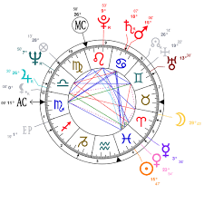 Astrology And Natal Chart Of David Gilmour Born On 1946 03 06