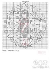 Isabelle Vautier Free Charts