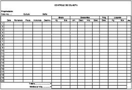 Planilhas De Controle De Estoque Planilha Para Controle De Colheita Com A Planilha De Controle De