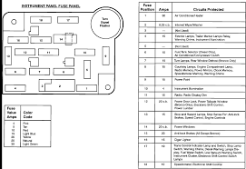 where can i find a diagram for my fuse panel on my 93 f150 1993 Ford F 150 Fuse Box Diagram 1993 Ford F 150 Fuse Box Diagram #3 1993 ford f150 under hood fuse box diagram
