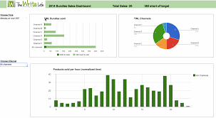 Google Sheets Charts Tutorial How To Create A Dynamic Dashboard In Google Sheets To Track