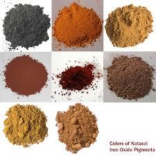 Natural Iron Oxide Pigments 1 Interior Design Assist