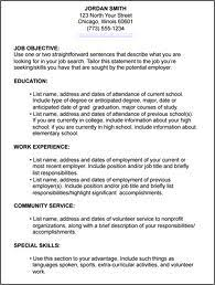 best way to write a cv sample how to write a good curriculum vitae cv for employment