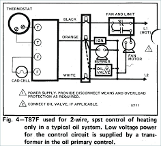 rm7895a honeywell burner control wiring diagram not lossing wiring honeywell burner control wiring diagram trusted wiring diagram rh 43 nl schoenheitsbrieftaube de beckett furnace control box wiring honeywell gas valve