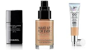 best foundation for skin application guide