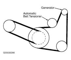 1998 sebring serpentine belt diagram picture fixya 74340f3 jpg