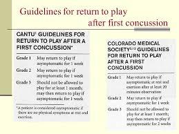 Concussion Grade Chart Concussion Dr A E Nkusi Department Of Neurosurgery