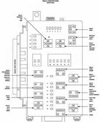 similiar 03 325xi fuse diagram list keywords dodge charger fuse box diagram on dodge charger fuse box diagram list