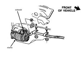 diagrams chevy starter wiring diagram chevy starter wiring starter relay wiring diagram at 2002 Chevy Impala Starter Wiring Diagram
