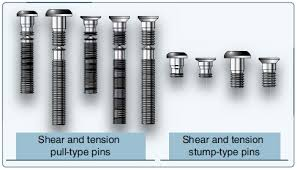Special Purpose Aircraft Structural Fasteners Aircraft Systems