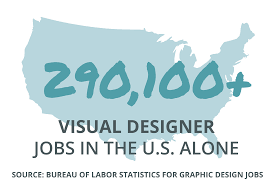 Graphic Design Jobs Newark Nj Visual Design Blueprint Skillcrush