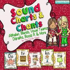 Phonics Alphabet Chart New Phonics Posters With Chants For Phonemic Awareness Phonics