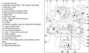 2002 audi a4 1 8t engine diagram wiring diagram for you • 2001 jetta 1 8t engine diagram wiring diagram detailed rh 6 4 gastspiel gerhartz de vw 1 8 turbo engine diagram 2002 vw jetta engine diagram