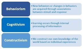 Transformative Pedagogies   Critical Constructivism