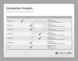 Competitor Research Template Competitor Analysis Powerpoint Templates Use This Slide To Provide