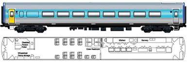 Nsw Trainlink Australia Train Sydney Melbourne Brisbane