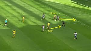 Футбол Тактика Почему схемы и выходят из моды  Проблема 4 3 3 по сравнению с тактиками где используется два нападающих в том что наконечник атаки не имеет постоянной поддержки из глубины