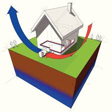How Does A Heat Pump Heat How Does A Heat Pump Work Reddi Hvac