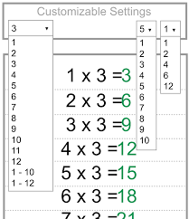 Multiplication Tables Through 12 Teachers Favorite Multiplication Charts Tables